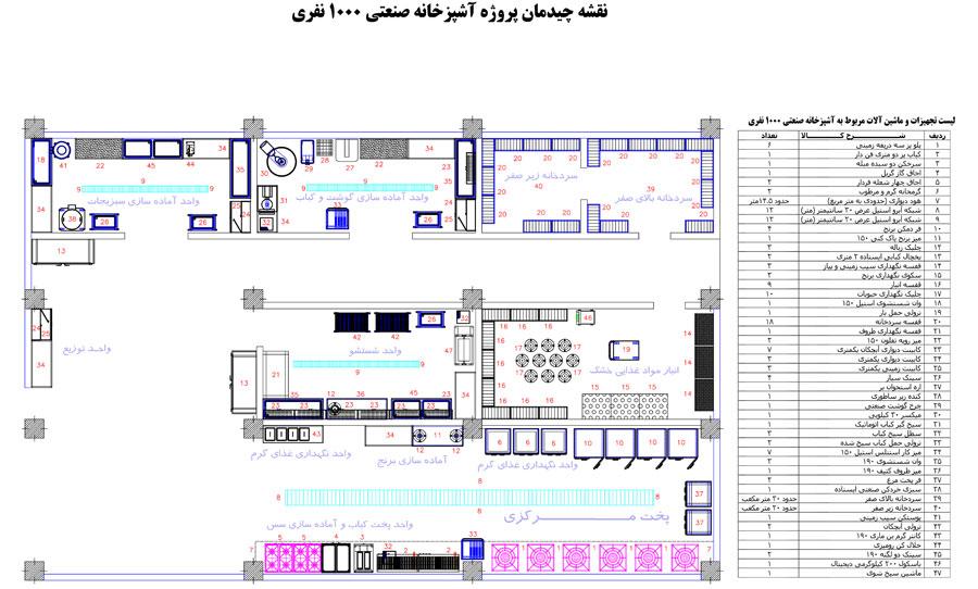 نقشه چیدمان پروژه آشپزخانه صنعتی 1000 نفری