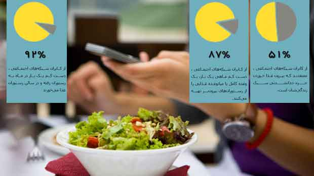 افزایش مشتری رستوران