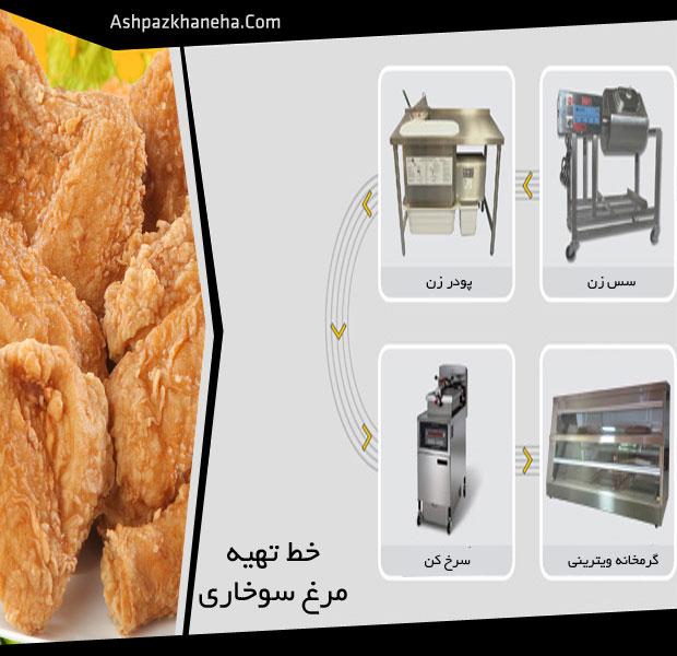 خط تهیه مرغ سوخاری