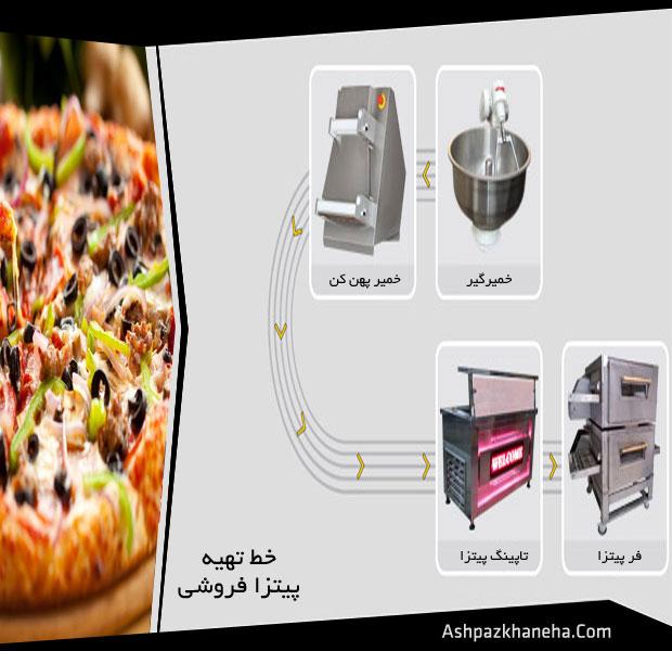 راه اندازی خط تهیه پیتزا فروشی فست فودی