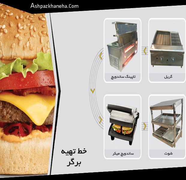 راه اندازی خط تهیه همبرگر فست فودی